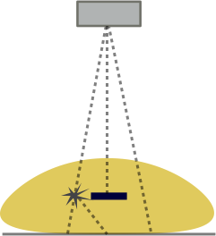 Illustration of x-ray scatter